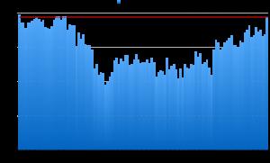 Santa Cruz Median Home Price
